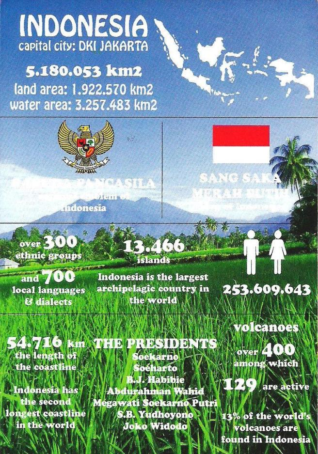 Indonesia - Greeting From Indonesia Fact and sheet